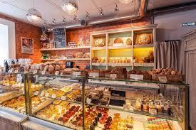 Сдача отчетности и особенности деятельности некоммерческой организации 4 самых лучших франшизы пекарни для открытия своего бизнеса с нуля