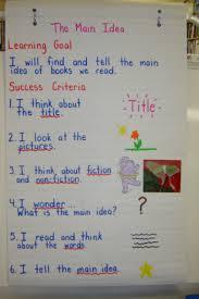 Main Idea Chart Examples Main Idea Chart Success Criteria Learning Objectives