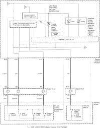 Acura rl wiring diagram warning indicators part 11