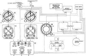 Особенности построения курсовых систем Коррекционный механизм КМ всегда отображает магнитный курс из индукционного датчика
