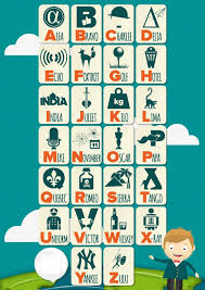 How to say the international phonetic alphabet. International Phonetic Alphabet Use Beyond Two Way Radios