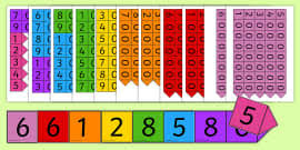 Gattegno Place Value Chart Free Place Value Chart Teacher Made