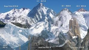 Imagini pentru Nanga Parbat,photos