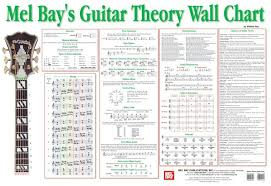 Guitar Scale Wall Chart Mel Bays Guitar Theory Wall Chart Blues Guitar Lessons