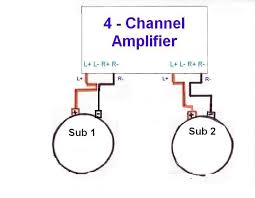 wiring 4 channel amp to 2 speakers somurich com wiring 4 channel amp to 2 speakers sub and amp jeepforum comrh