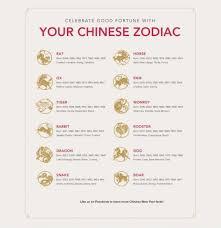 Chinese Zodiac Printable Chart Calendar Image 2019