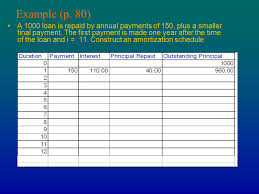 Loan Amortization Calculator Annual Payments Chapter 4 Amortization And Sinking Funds Ppt Download