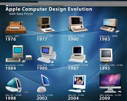 invention of computer essay invention of computer essay essay invention dagsljus