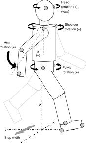Download figure