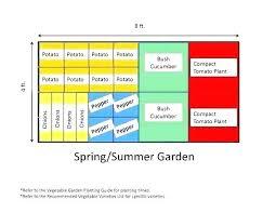 Garden Layout Template Garden Planner Template Red23 Info