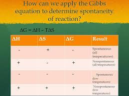 Gibbs Free Energy Entropy Enthalpy Chart Gibbs Free Energy Gibbs Free Energy G Balances The