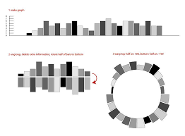 Bar Graph On Circle Path Illustrator Adobe Illustrator