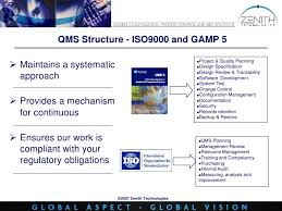 Company Overview Slides Company Overview Presentation