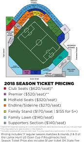 Oneok Field Seating Chart Related Keywords Suggestions