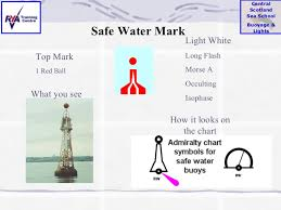 Safe Water Mark On Chart Buoyage