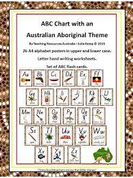 Alphabet Chart Australia Aboriginal Abc Chart Flash Cards Letter Tracing