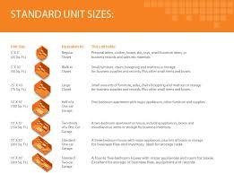 Understanding Storage Unit Sizes Guardian Storage
