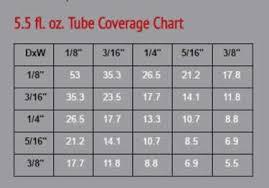 Silicone Sealant Coverage Chart Color Rite Caulk For Johnsonite Products