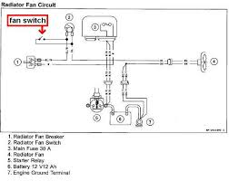 radiator fan switch just one more version page 4 wire in a switch between the 2 wires if your temperature sensor is working correctly the fan will still come on when the coolant gets hot enough