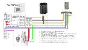 converting from visiopro iaq to honeywell rth9580wf doityourself here are some examples
