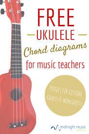 Blank Ukulele Chord Chart Printable Ukulele Chord Diagrams Free Download Midnight Music