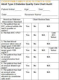 8 Best Photos Of Nursing Chart Audit Forms Diabetes Chart