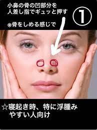 鼻 を 小さく 高く する 方法