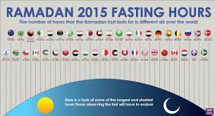 Design A Country How Long Is The World Fasting This Ramadan A Country
