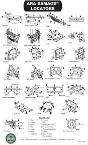 Ara Damage Locator Chart Stricker Auto Parts Ara Damage Codes