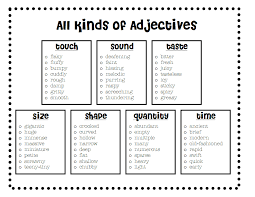 Adjectives Chart Pdf All Kinds Of Adj Pdf Teaching Writing 3rd Grade Writing