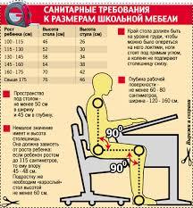 Формирование правильной осанки у детей Азбука здоровья 4 3 Стул должен повторять изгибы тела Правда вместо такого ортопедического стула можно подкладывать за спину на уровне поясничного отдела тряпичный валик