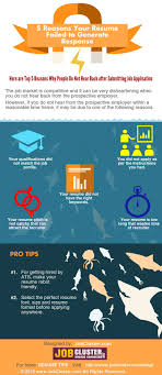 images about resume tips resume tips 5 reasons for resume pitfalls infographic