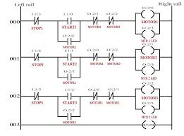 virtual labs ladder diagram symbols let us see its ladder logic