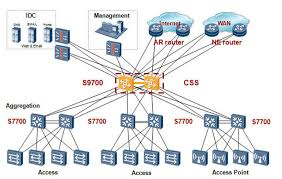 routing and switching huawei s9700 series core routing switch s9703 buy huawei s9703