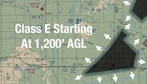 Class G Airspace Sectional Chart The Logic Behind Class E Airspace Boldmethod