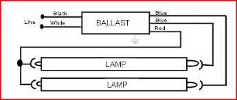 wiring diagram for t8 ballast the wiring diagram within t12 T8 Wiring Diagram electronic ballast upgrade in 8 t12 fixture within ballast wiring diagram t8 wiring diagram instructions