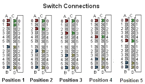 way super switch wiring hsh image wiring diagram strat super switch wiring strat image wiring diagram on 5 way super switch wiring