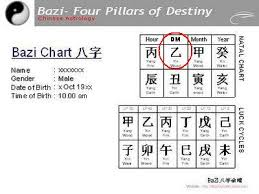 Destiny Code Bazi Chart And Luck Cycles