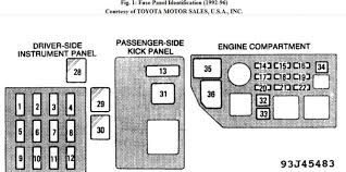 1994 toyota corolla fuse box diagram complete wiring diagrams \u2022 2000 toyota corolla fuse box diagram 94 toyota fuse box diagram wire center u2022 rh naiadesign co 2007 toyota corolla fuse box