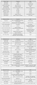 Biblical Canon Comparison Chart What Are The Similarities Between Christianity And Islam