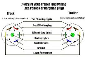 help with wiring to tail lights and side signals fiberglass rv bargman e336814 at Bargman Tail Light Wiring Diagram
