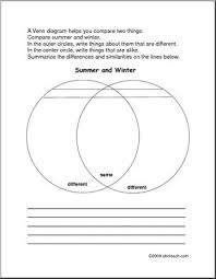 Printable Venn Diagram Graphic Organizer Large Venn Diagram Center Great Installation Of Wiring Diagram