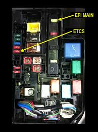 my toyota highlander was in the garage for 3 months while i was 2015 toyota highlander fuse box diagram at 2006 Highlander Fuse Box