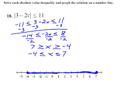 graphing absolute value equations on a number line jennarocca
