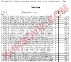 АИС Магазин компьютерной техники АРМ Руководителя АРМ  20 33