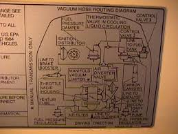 vacuum diagram rennlist discussion forums the engine list should be under the hood here s the one from the 84