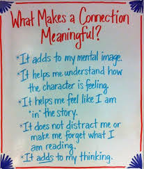 10 Anchor Charts For Teaching Students About Making