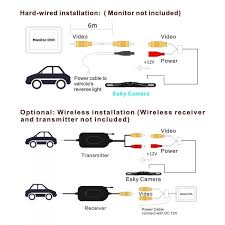wiring diagram for wireless backup camera wiring car backup camera wiring diagram car image wiring on wiring diagram for wireless backup