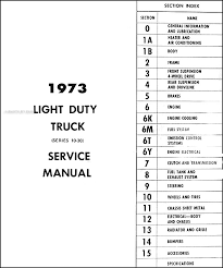 1973 gmc 1500 3500 truck repair shop manual original pickup jimmy this manual covers 1973 gmc trucks including half ton three quarter ton one ton 1500 2500 3500 c k g p fenderside wideside pickup sierra