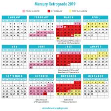 Mercury Retrograde Debra Clement Astrologer